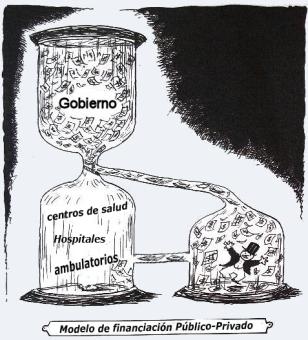 sanidad publico-privada