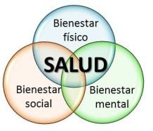 biopsicsocial